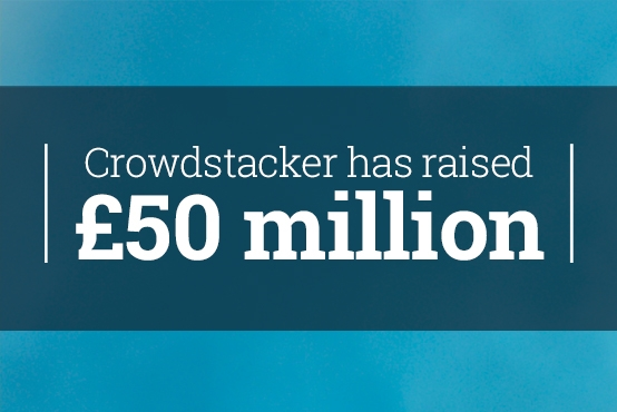 Crowdstacker exceeds £50m raised for British businesses.